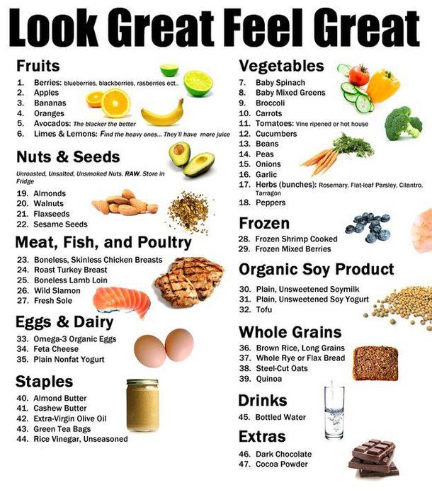 liver shrinking diet 7 day